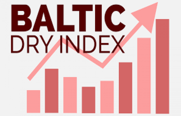 OVERALL BALTIC DRY INDEX RISING TO ITS ONE-YEAR HIGH LEVEL
