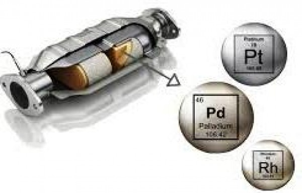 AS PALLADIUM PRICE SOARED CATALYTIC CONVERTER IN CAR THEFTS SURGED